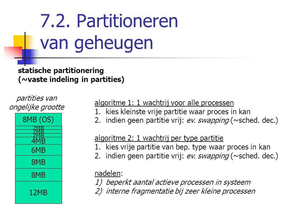 7.2. Partitioneren van geheugen statische partitionering (~vaste indeling in partities) 8MB (OS) 8MB 2MB 12MB 4MB 6MB 2MB partities van ongelijke groo
