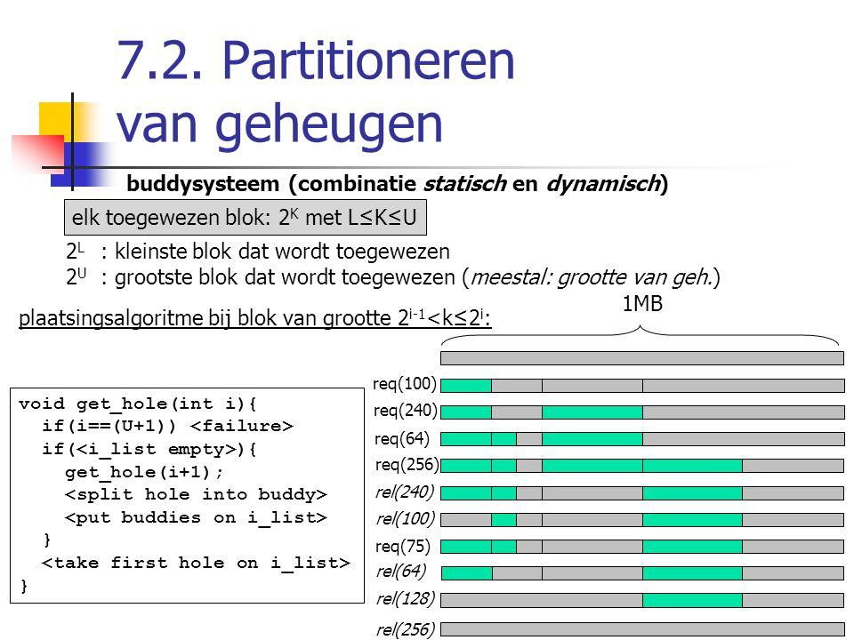 7.2. Partitioneren van geheugen buddysysteem (combinatie statisch en dynamisch) plaatsingsalgoritme bij blok van grootte 2 i-1 <k≤2 i : 2 L : kleinste
