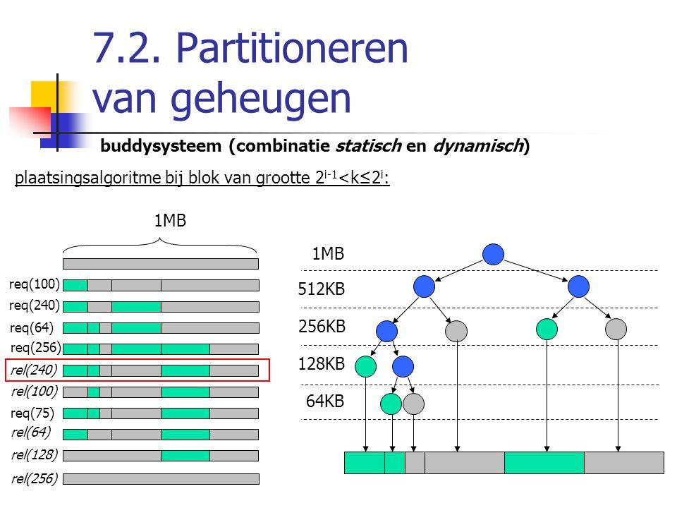 7.2. Partitioneren van geheugen buddysysteem (combinatie statisch en dynamisch) plaatsingsalgoritme bij blok van grootte 2 i-1 <k≤2 i : req(100) req(2
