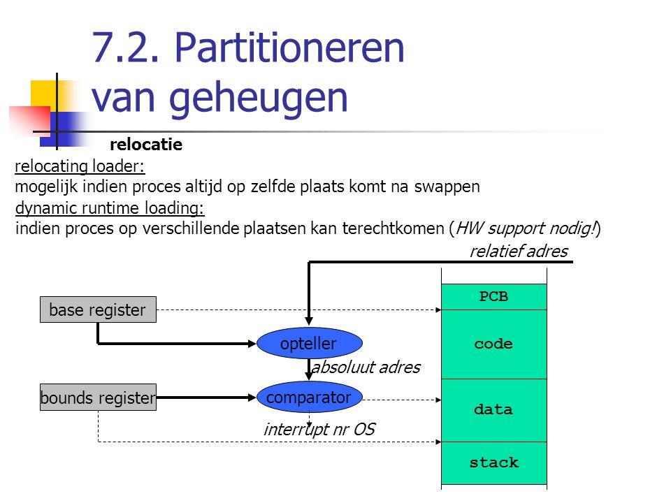 7.2. Partitioneren van geheugen relocatie relocating loader: mogelijk indien proces altijd op zelfde plaats komt na swappen dynamic runtime loading: i