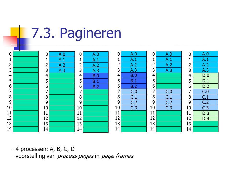 7.3. Pagineren 0 1 2 3 4 5 6 7 8 9 10 11 12 13 14 A.0 A.1 A.2 A.3 0 1 2 3 4 5 6 7 8 9 10 11 12 13 14 A.0 A.1 A.2 A.3 B.0 B.1 B.2 0 1 2 3 4 5 6 7 8 9 1