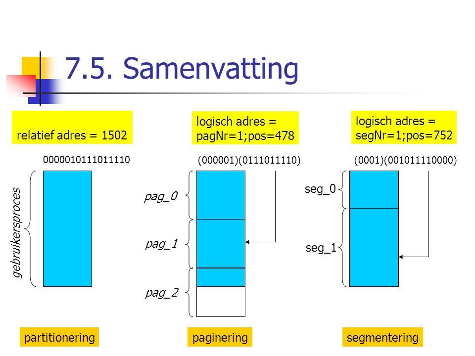 7.5. Samenvatting gebruikersproces 0000010111011110 (000001)(0111011110)(0001)(001011110000) relatief adres = 1502 logisch adres = pagNr=1;pos=478 log