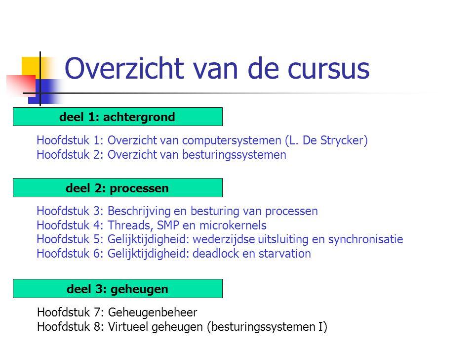 Overzicht van de cursus deel 1: achtergrond deel 2: processen deel 3: geheugen Hoofdstuk 1: Overzicht van computersystemen (L.