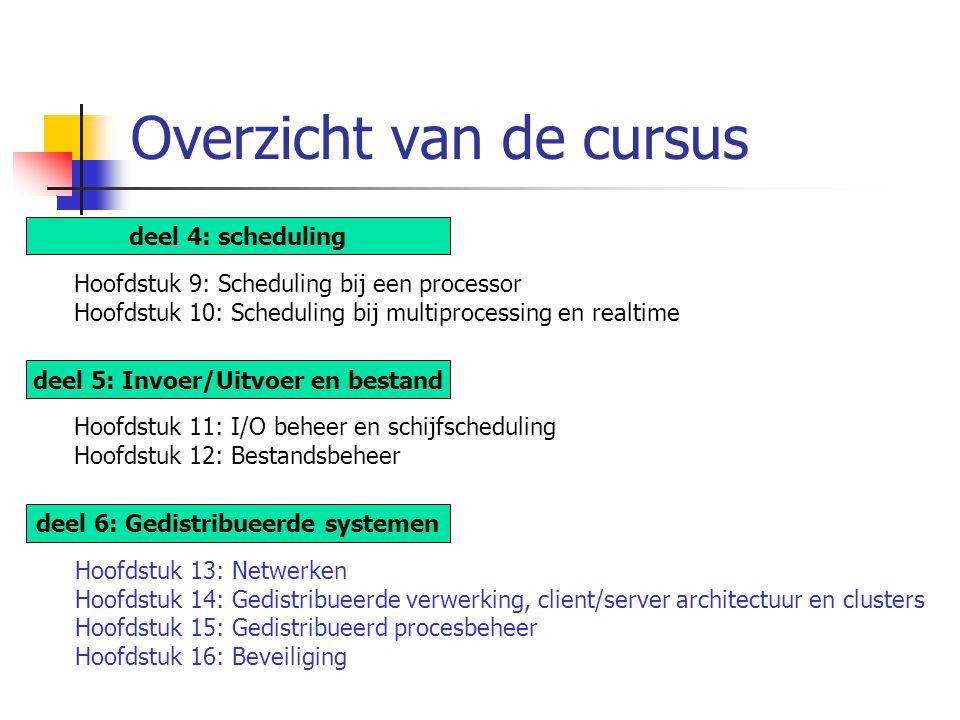 Overzicht van de cursus deel 4: scheduling deel 5: Invoer/Uitvoer en bestand deel 6: Gedistribueerde systemen Hoofdstuk 9: Scheduling bij een processor Hoofdstuk 10: Scheduling bij multiprocessing en realtime Hoofdstuk 11: I/O beheer en schijfscheduling Hoofdstuk 12: Bestandsbeheer Hoofdstuk 13: Netwerken Hoofdstuk 14: Gedistribueerde verwerking, client/server architectuur en clusters Hoofdstuk 15: Gedistribueerd procesbeheer Hoofdstuk 16: Beveiliging