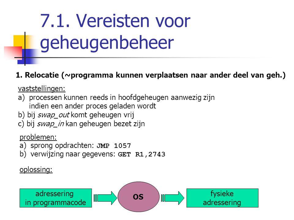 7.1.Vereisten voor geheugenbeheer 1.