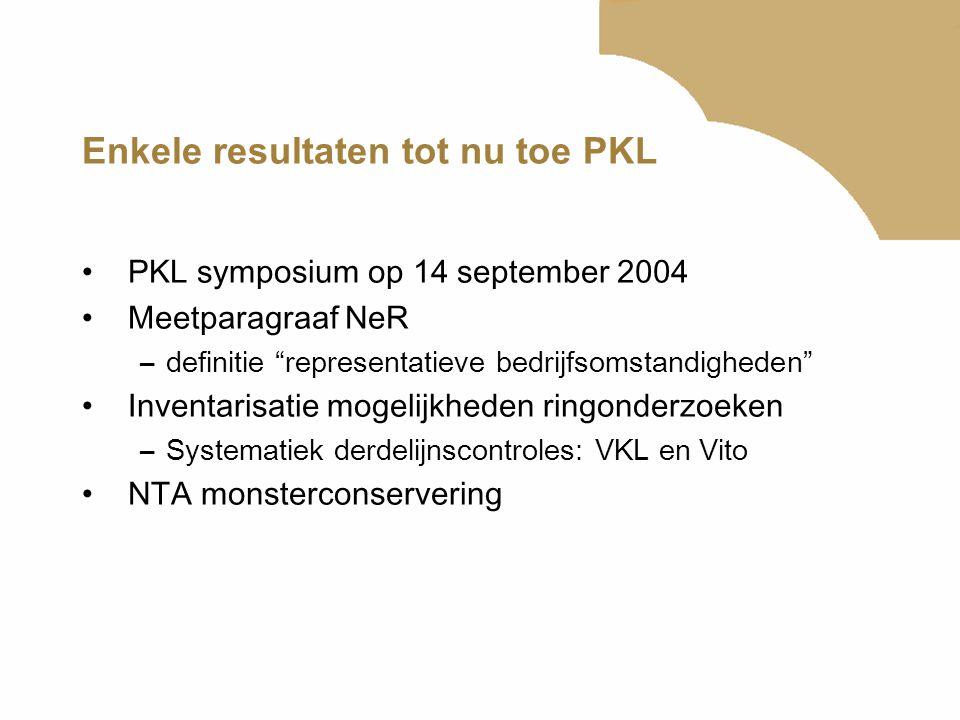 """Enkele resultaten tot nu toe PKL PKL symposium op 14 september 2004 Meetparagraaf NeR –definitie """"representatieve bedrijfsomstandigheden"""" Inventarisat"""