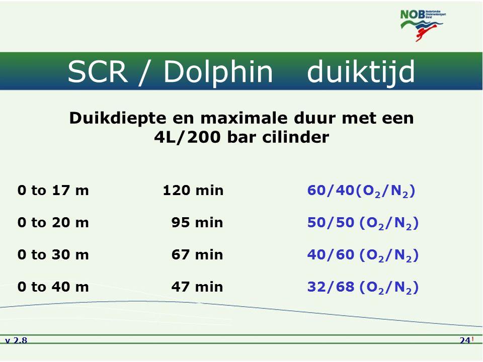 v 2.824 SCR / Dolphin duiktijd Duikdiepte en maximale duur met een 4L/200 bar cilinder 0 to 17 m120 min60/40(O 2 /N 2 ) 0 to 20 m 95 min50/50 (O 2 /N