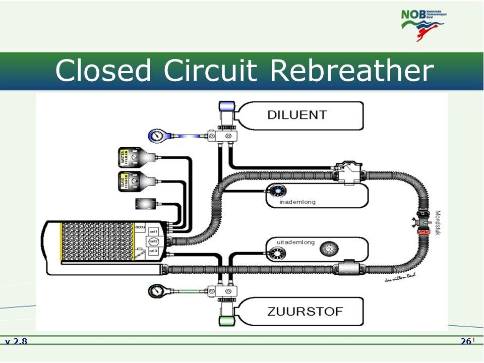 v 2.826 Closed Circuit Rebreather