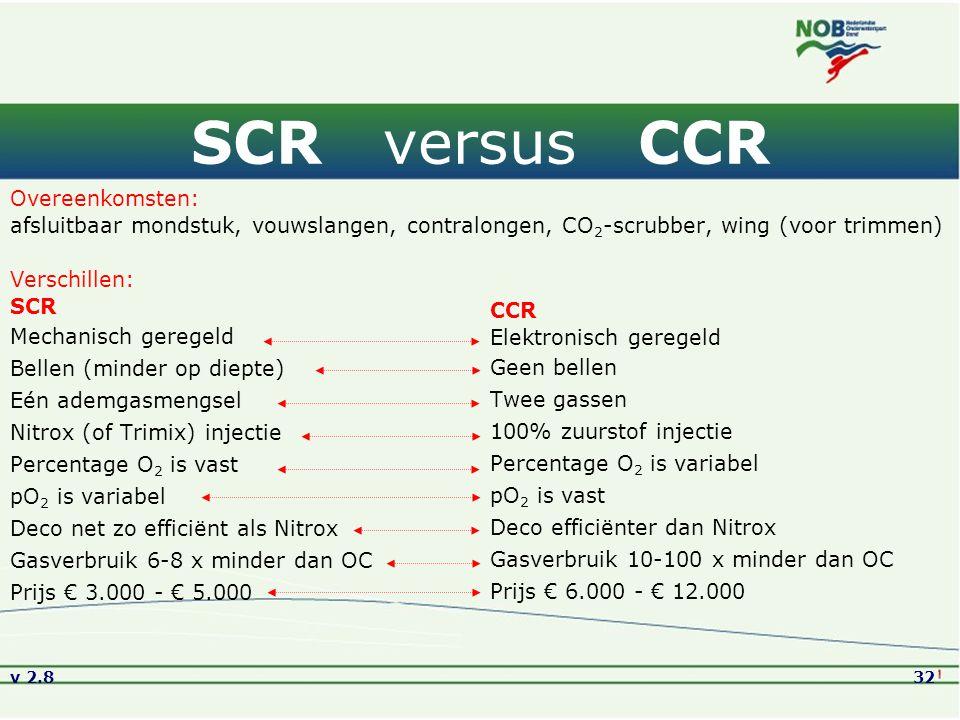 v 2.832 SCR versus CCR Overeenkomsten: afsluitbaar mondstuk, vouwslangen, contralongen, CO 2 -scrubber, wing (voor trimmen) Verschillen: SCR Mechanisc
