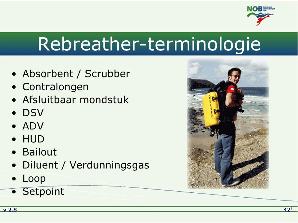 v 2.842 Rebreather-terminologie Absorbent / Scrubber Contralongen Afsluitbaar mondstuk DSV ADV HUD Bailout Diluent / Verdunningsgas Loop Setpoint
