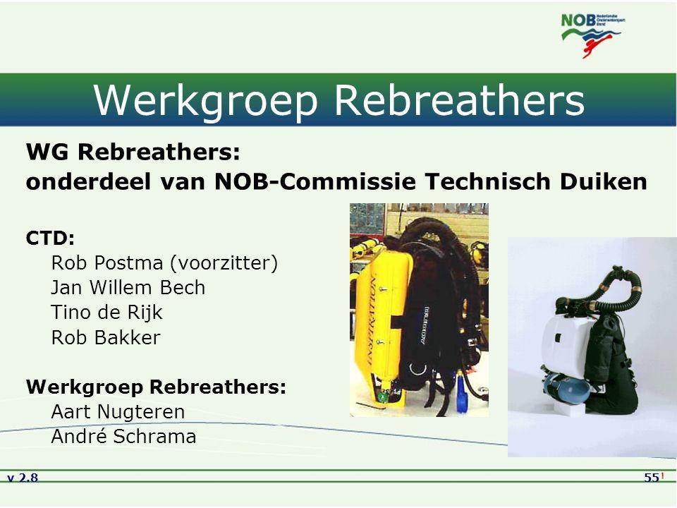 v 2.855 Werkgroep Rebreathers WG Rebreathers: onderdeel van NOB-Commissie Technisch Duiken CTD: Rob Postma (voorzitter) Jan Willem Bech Tino de Rijk R