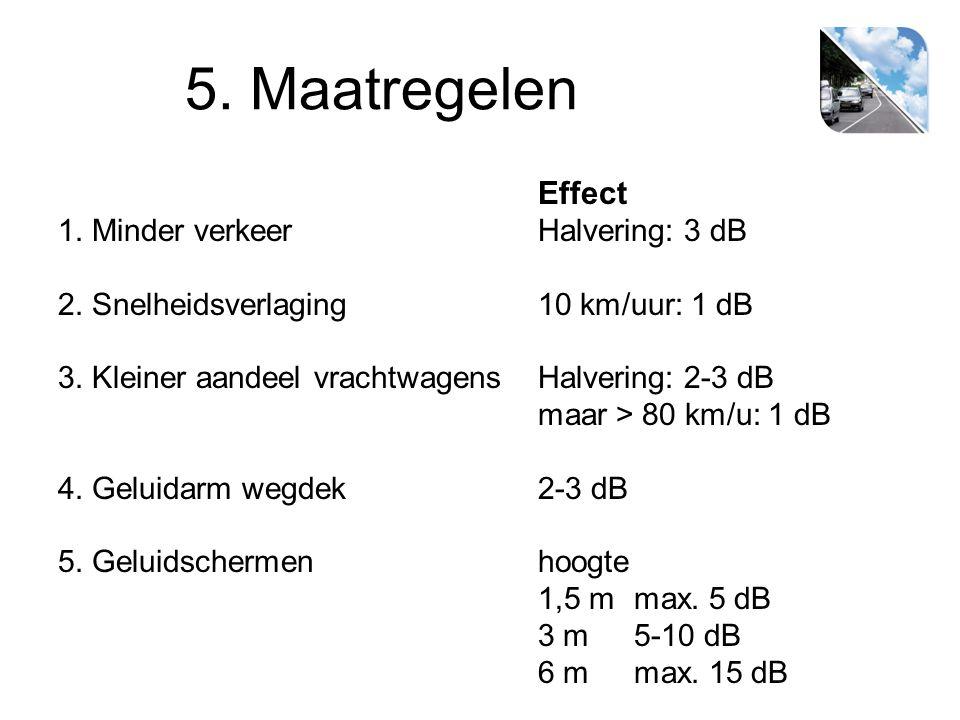 5. Maatregelen Effect 1. Minder verkeerHalvering: 3 dB 2. Snelheidsverlaging10 km/uur: 1 dB 3. Kleiner aandeel vrachtwagensHalvering: 2-3 dB maar > 80