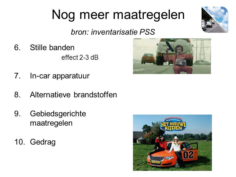 Nog meer maatregelen bron: inventarisatie PSS 6.Stille banden effect 2-3 dB 7.In-car apparatuur 8.Alternatieve brandstoffen 9.Gebiedsgerichte maatrege