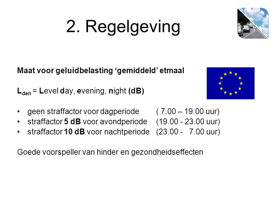 2. Regelgeving Maat voor geluidbelasting 'gemiddeld' etmaal L den = Level day, evening, night (dB) geen straffactor voor dagperiode( 7.00 – 19.00 uur)