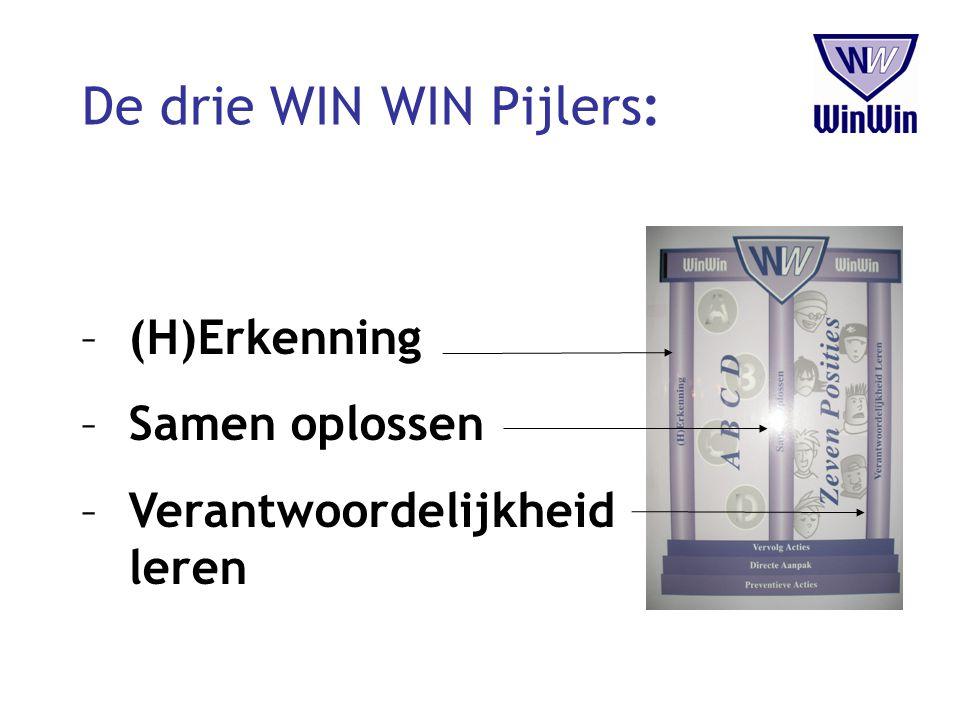 De drie WIN WIN Pijlers: –(H)Erkenning –Samen oplossen –Verantwoordelijkheid leren