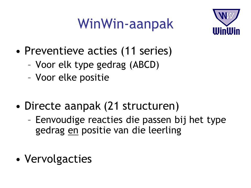 WinWin-aanpak Preventieve acties (11 series) –Voor elk type gedrag (ABCD) –Voor elke positie Directe aanpak (21 structuren) –Eenvoudige reacties die p