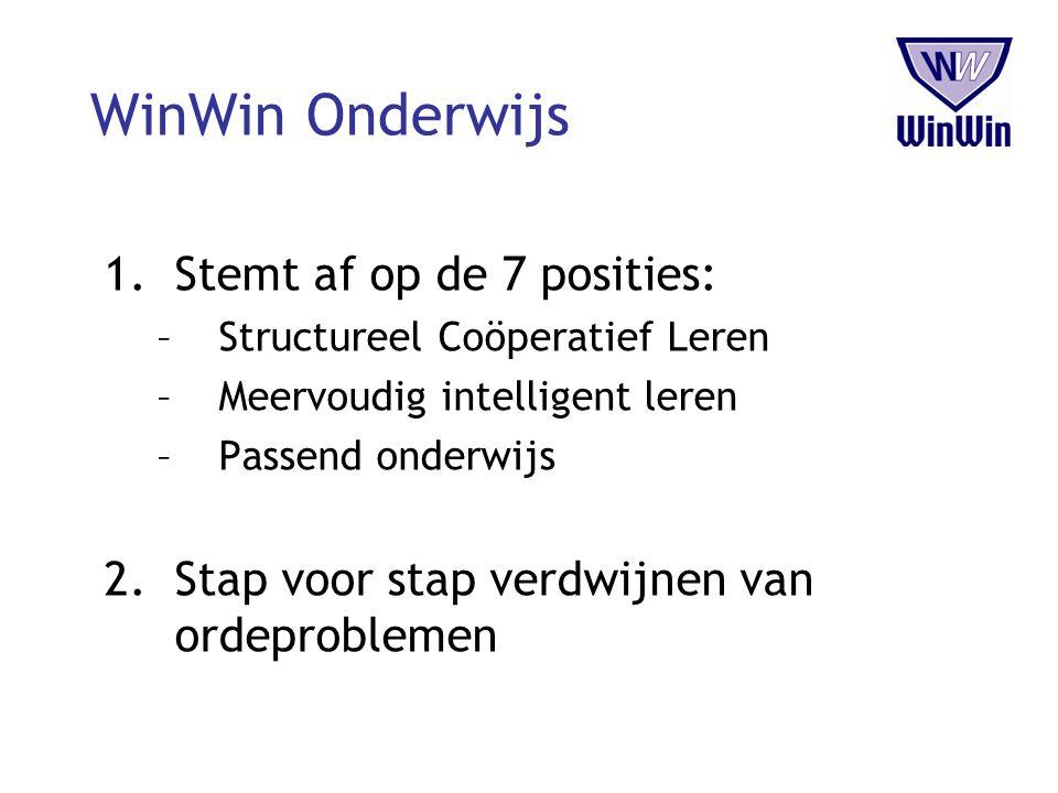 WinWin Onderwijs 1.Stemt af op de 7 posities: –Structureel Coöperatief Leren –Meervoudig intelligent leren –Passend onderwijs 2.Stap voor stap verdwij
