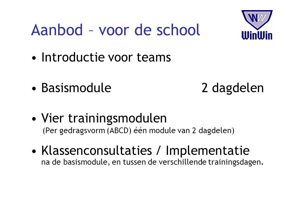 Aanbod – voor de school Introductie voor teams Basismodule2 dagdelen Vier trainingsmodulen (Per gedragsvorm (ABCD) één module van 2 dagdelen) Klassenc