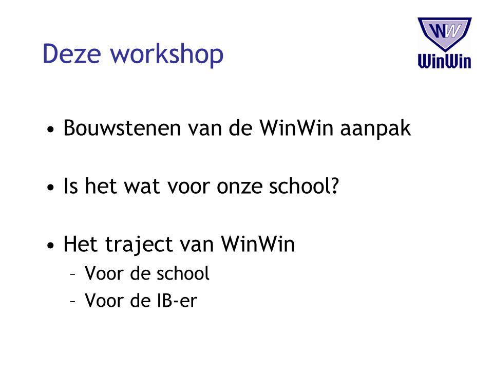 Deze workshop Bouwstenen van de WinWin aanpak Is het wat voor onze school? Het traject van WinWin –Voor de school –Voor de IB-er