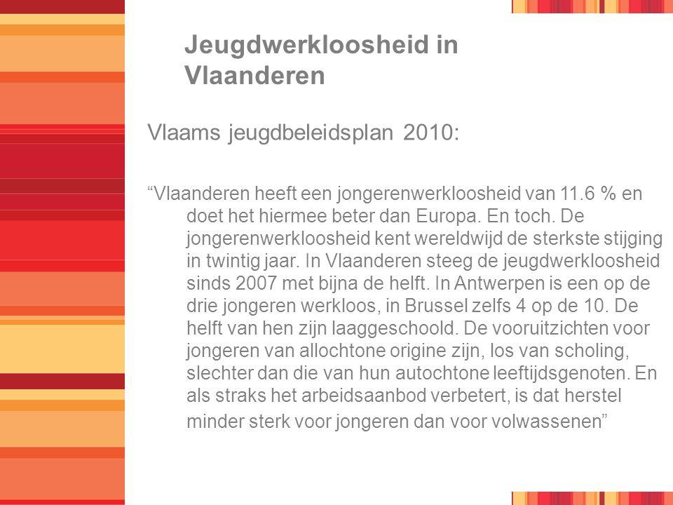 Jeugdwerkloosheid in Vlaanderen Vlaams jeugdbeleidsplan 2010: Vlaanderen heeft een jongerenwerkloosheid van 11.6 % en doet het hiermee beter dan Europa.