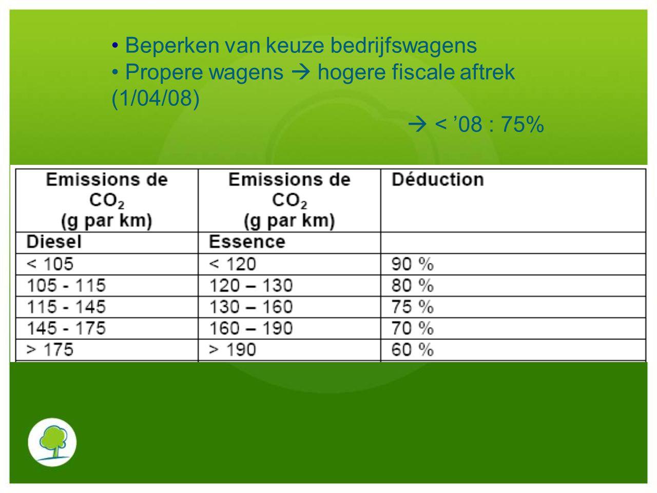 Beperken van keuze bedrijfswagens Propere wagens  hogere fiscale aftrek (1/04/08)  < '08 : 75%