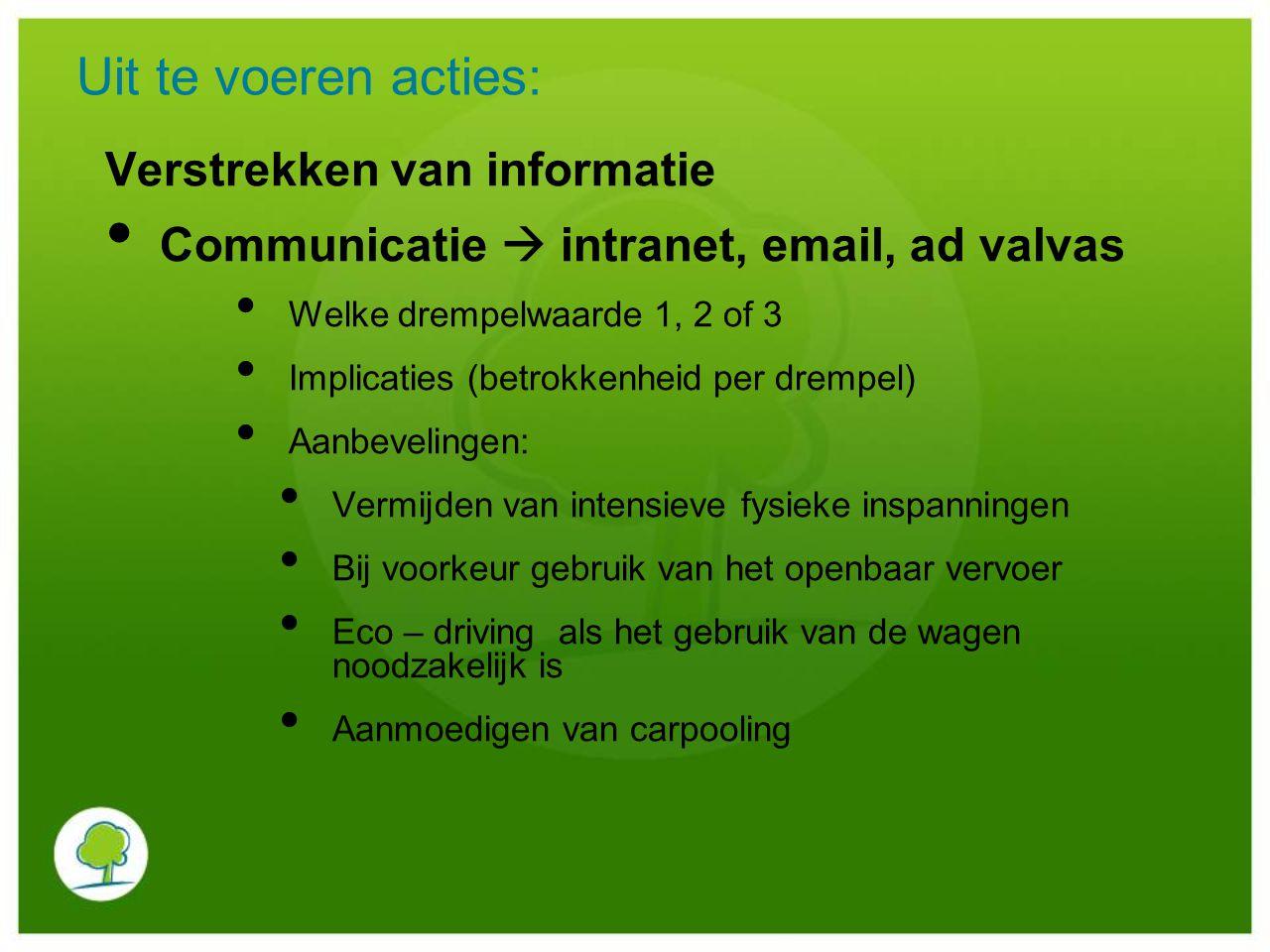 Uit te voeren acties: Verstrekken van informatie Communicatie  intranet, email, ad valvas Welke drempelwaarde 1, 2 of 3 Implicaties (betrokkenheid pe