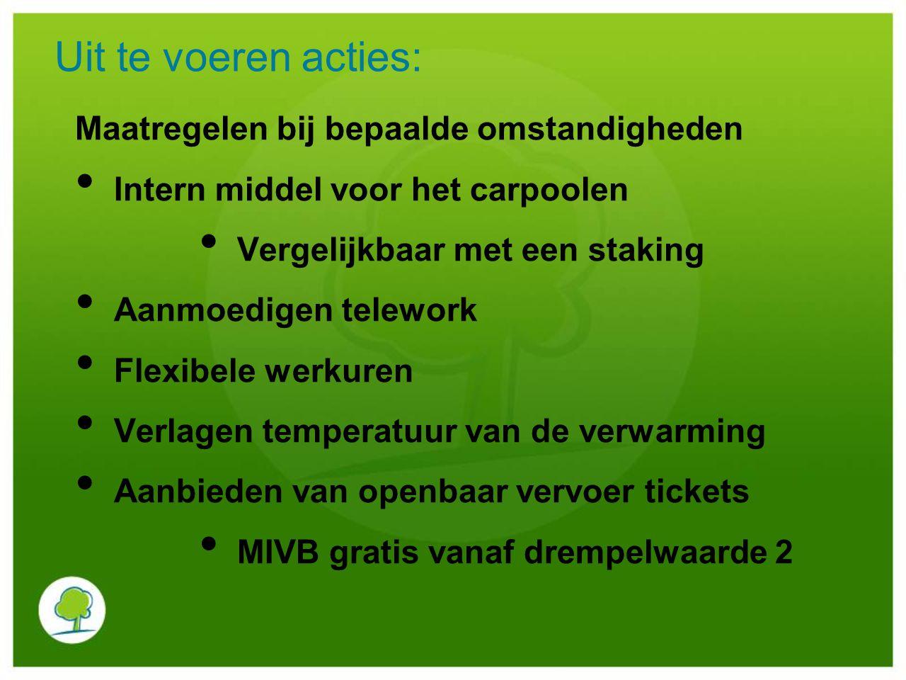 Uit te voeren acties: Maatregelen bij bepaalde omstandigheden Intern middel voor het carpoolen Vergelijkbaar met een staking Aanmoedigen telework Flex