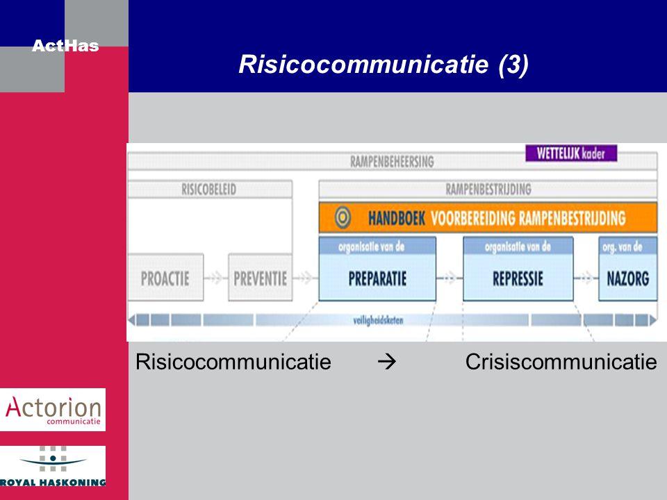 ActHas Risicocommunicatie (3) Risicocommunicatie  Crisiscommunicatie