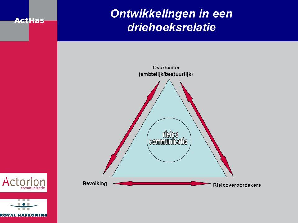 ActHas Ontwikkelingen in een driehoeksrelatie Overheden (ambtelijk/bestuurlijk) Bevolking Risicoveroorzakers