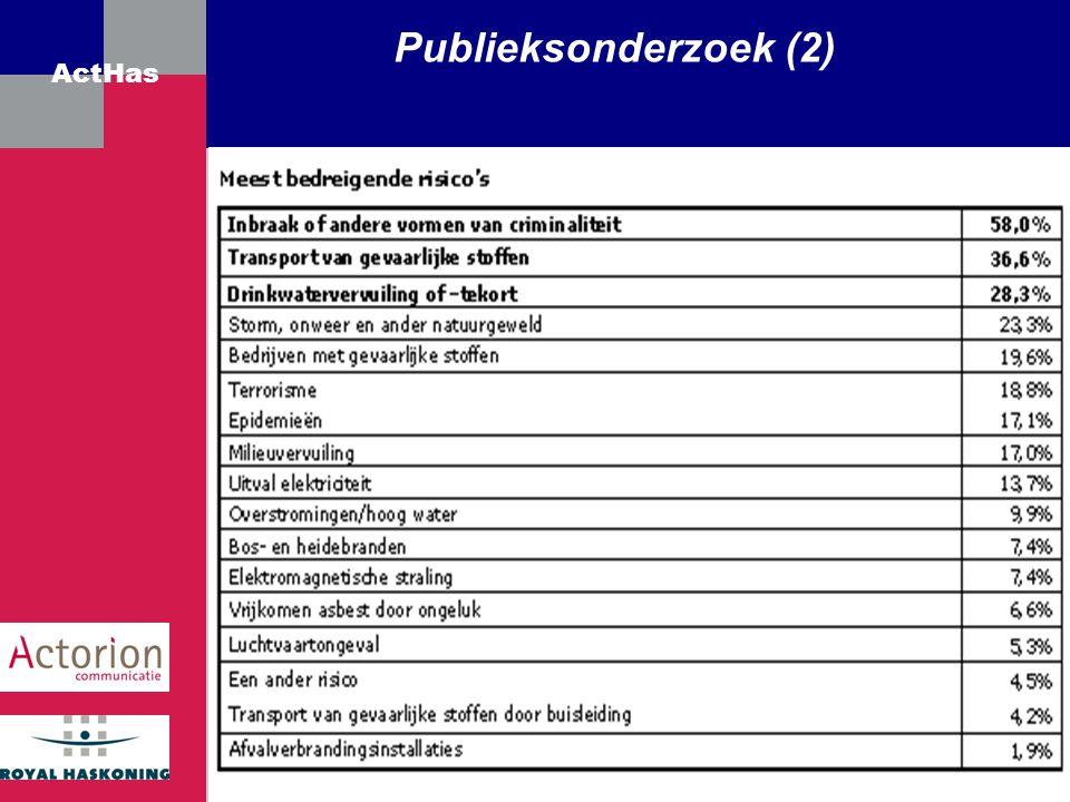 ActHas Publieksonderzoek (2)