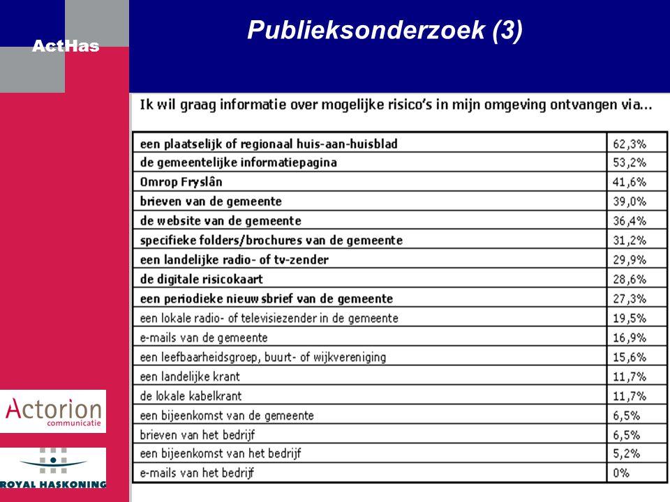 ActHas Publieksonderzoek (3)
