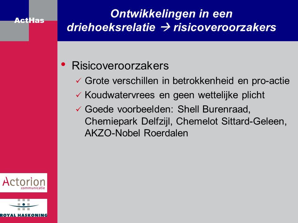 ActHas Risicoveroorzakers Grote verschillen in betrokkenheid en pro-actie Koudwatervrees en geen wettelijke plicht Goede voorbeelden: Shell Burenraad,