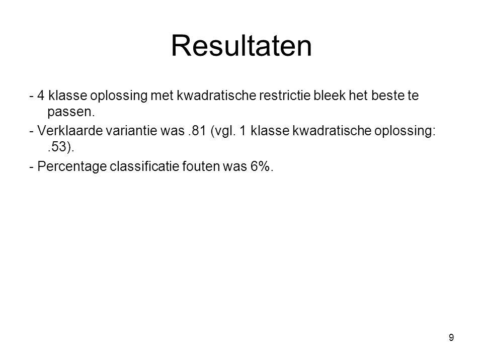9 Resultaten - 4 klasse oplossing met kwadratische restrictie bleek het beste te passen.