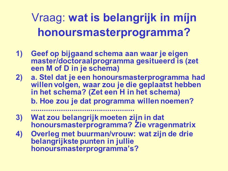 Vraag: wat is belangrijk in míjn honoursmasterprogramma.