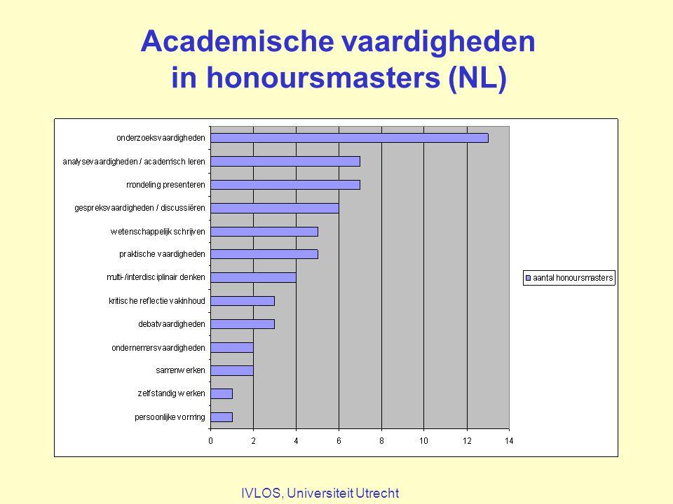 Academische vaardigheden in honoursmasters (NL) IVLOS, Universiteit Utrecht