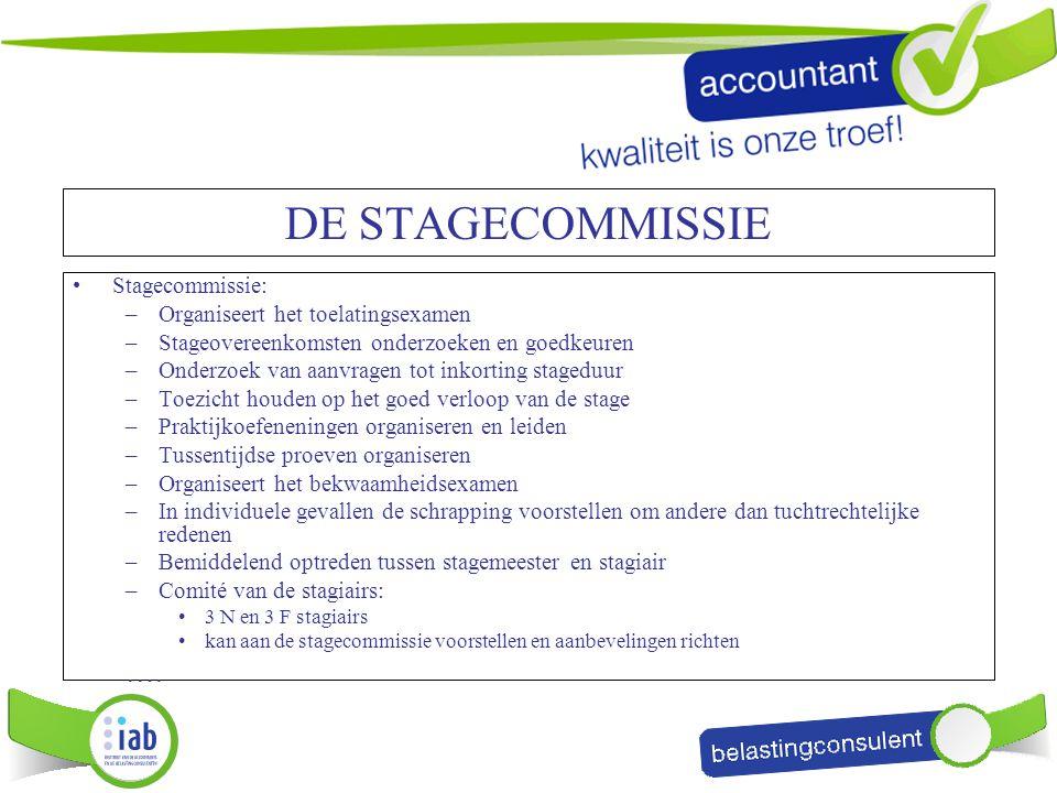 DE STAGECOMMISSIE Stagecommissie: –Organiseert het toelatingsexamen –Stageovereenkomsten onderzoeken en goedkeuren –Onderzoek van aanvragen tot inkort