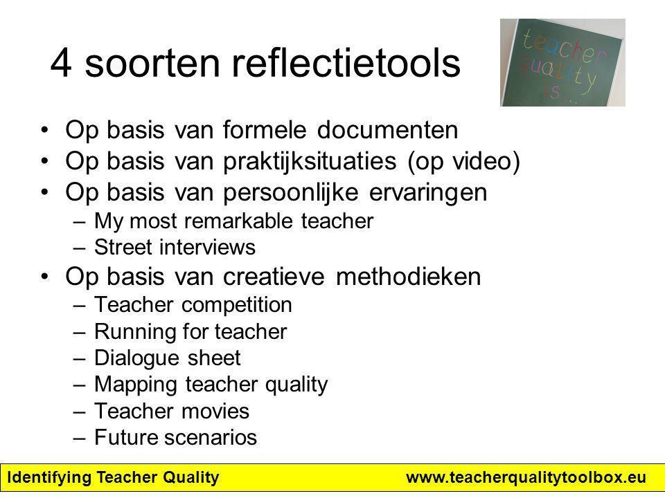 Identifying Teacher Qualitywww.teacherqualitytoolbox.eu Vb1: Dialogue sheet Dialogue sheet Zelfsturend tafelkleed dat reflectie stimuleert en structureert Bruikbaar met leraren en studenten