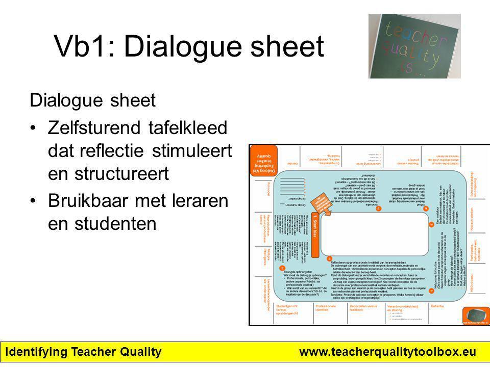 Identifying Teacher Qualitywww.teacherqualitytoolbox.eu Vb1: Dialogue sheet Dialogue sheet Zelfsturend tafelkleed dat reflectie stimuleert en structur