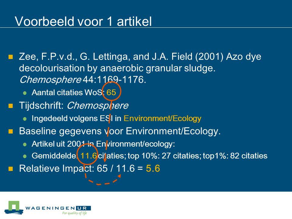 Van artikelen via onderzoekers naar instituut FieldPubsRI Biology & biochemistry1051.54 Molecular biology & Genetics420.70 Microbiology402.22 Plant & Animal Sciences225.54 Chemistry141.18 Environment/Ecology141.02 Multidisciplinary103.49 etc.