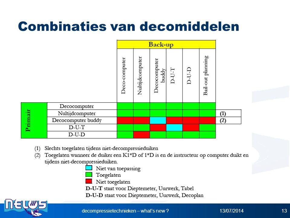 13/07/2014decompressietechnieken – what's new ?13 Combinaties van decomiddelen