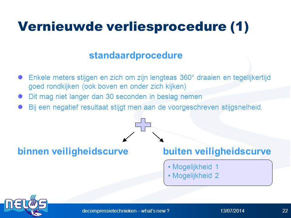 13/07/2014decompressietechnieken – what's new ?22 Vernieuwde verliesprocedure (1) standaardprocedure Enkele meters stijgen en zich om zijn lengteas 36