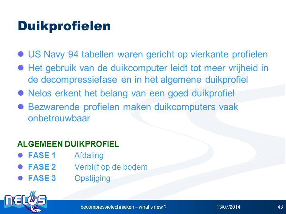 Duikprofielen US Navy 94 tabellen waren gericht op vierkante profielen Het gebruik van de duikcomputer leidt tot meer vrijheid in de decompressiefase