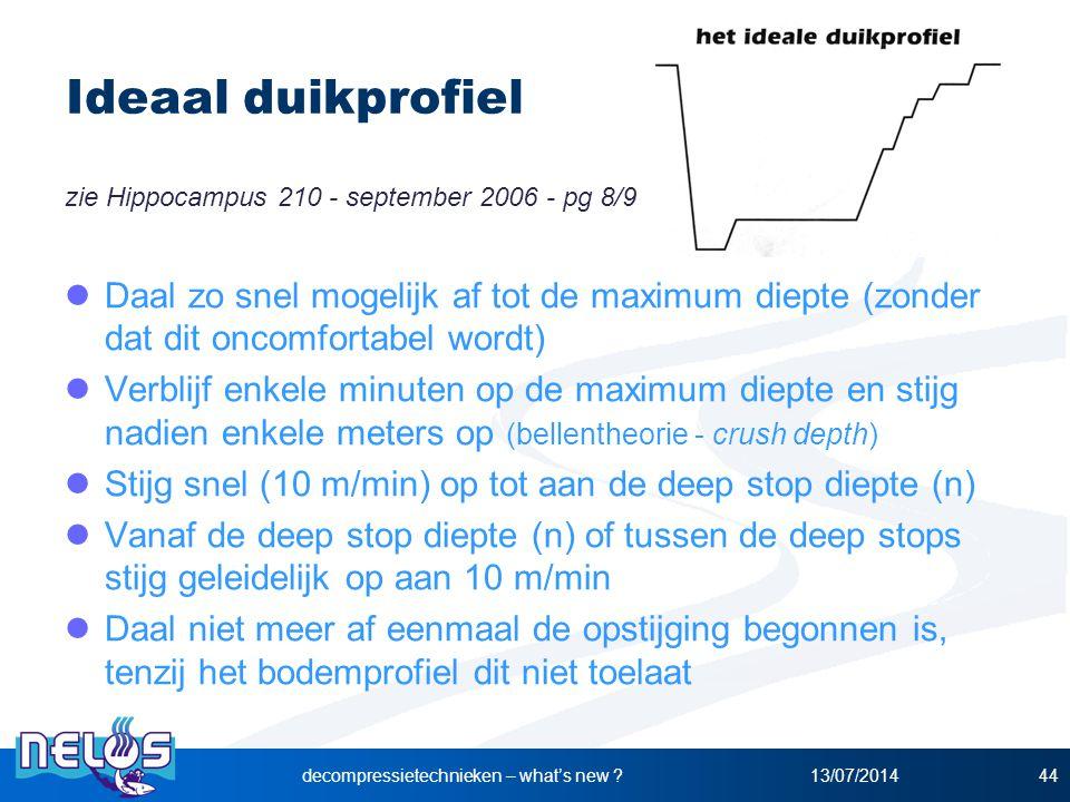 Ideaal duikprofiel zie Hippocampus 210 - september 2006 - pg 8/9 Daal zo snel mogelijk af tot de maximum diepte (zonder dat dit oncomfortabel wordt) V