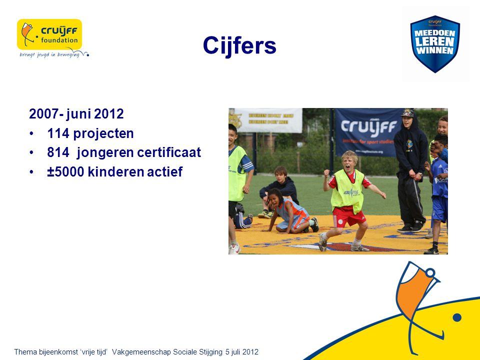 Cijfers 2007- juni 2012 114 projecten 814 jongeren certificaat ±5000 kinderen actief Thema bijeenkomst 'vrije tijd' Vakgemeenschap Sociale Stijging 5 juli 2012