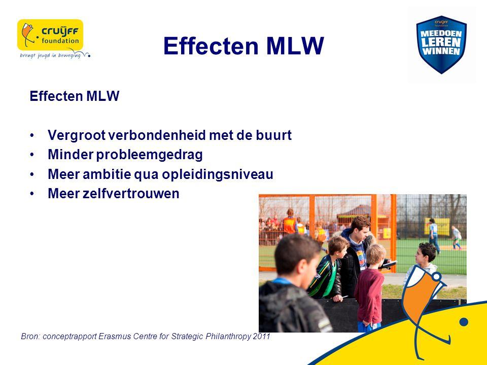 Effecten MLW Vergroot verbondenheid met de buurt Minder probleemgedrag Meer ambitie qua opleidingsniveau Meer zelfvertrouwen Bron: conceptrapport Erasmus Centre for Strategic Philanthropy 2011