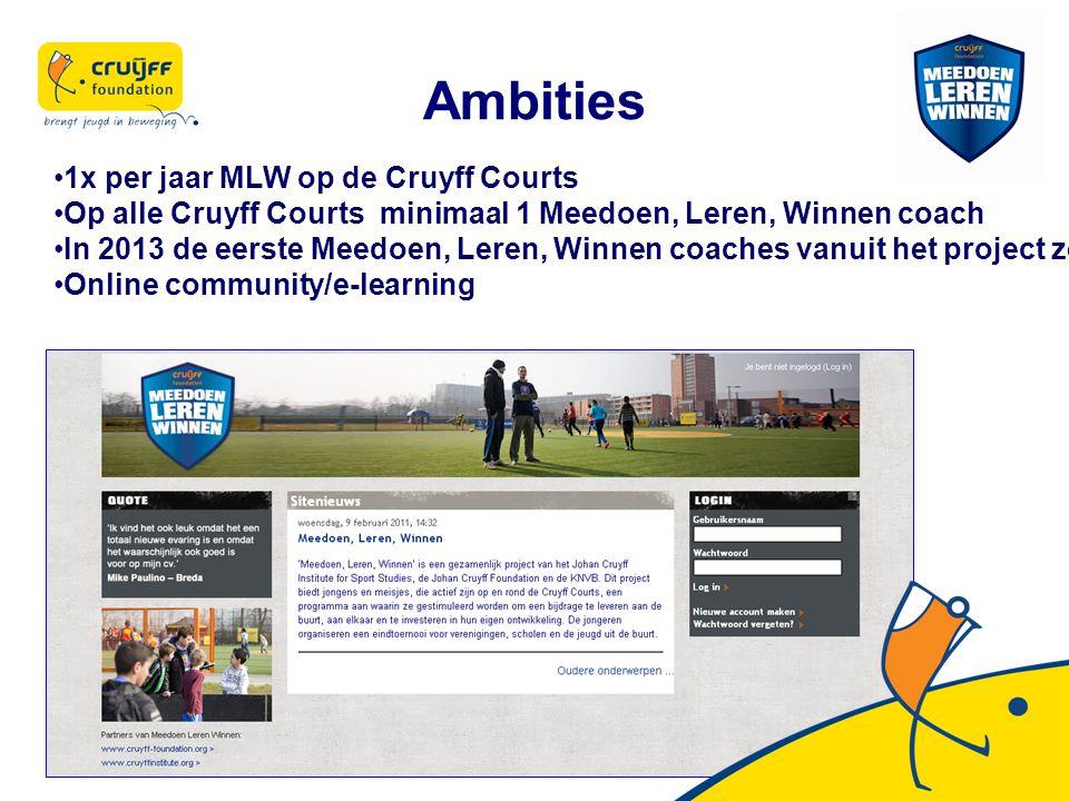 Ambities 1x per jaar MLW op de Cruyff Courts Op alle Cruyff Courts minimaal 1 Meedoen, Leren, Winnen coach In 2013 de eerste Meedoen, Leren, Winnen coaches vanuit het project zelf Online community/e-learning