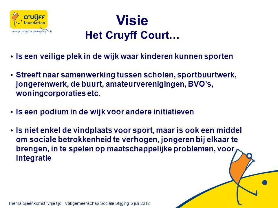 Visie Het Cruyff Court… Is een veilige plek in de wijk waar kinderen kunnen sporten Streeft naar samenwerking tussen scholen, sportbuurtwerk, jongerenwerk, de buurt, amateurverenigingen, BVO's, woningcorporaties etc.