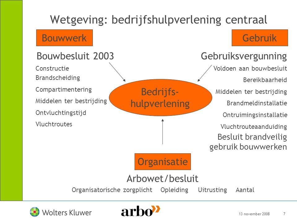 7 Wetgeving: bedrijfshulpverlening centraal Bedrijfs- hulpverlening BouwwerkGebruik Organisatie Bouwbesluit 2003 Vluchtroutes Brandscheiding Compartim