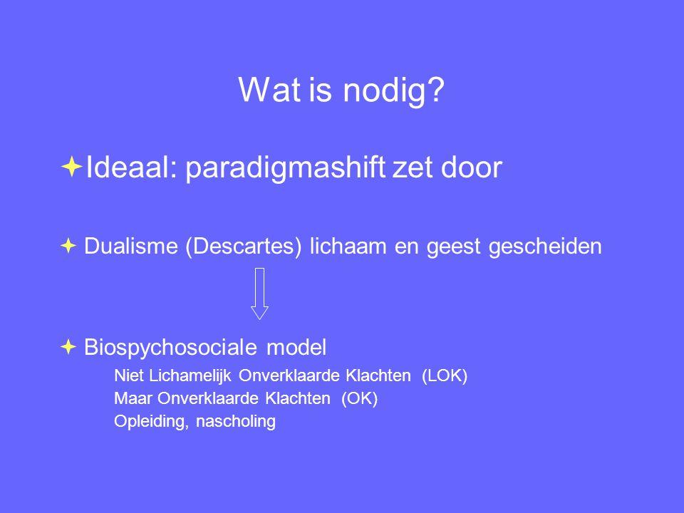 Wat is nodig?  Ideaal: paradigmashift zet door  Dualisme (Descartes) lichaam en geest gescheiden  Biospychosociale model Niet Lichamelijk Onverklaa
