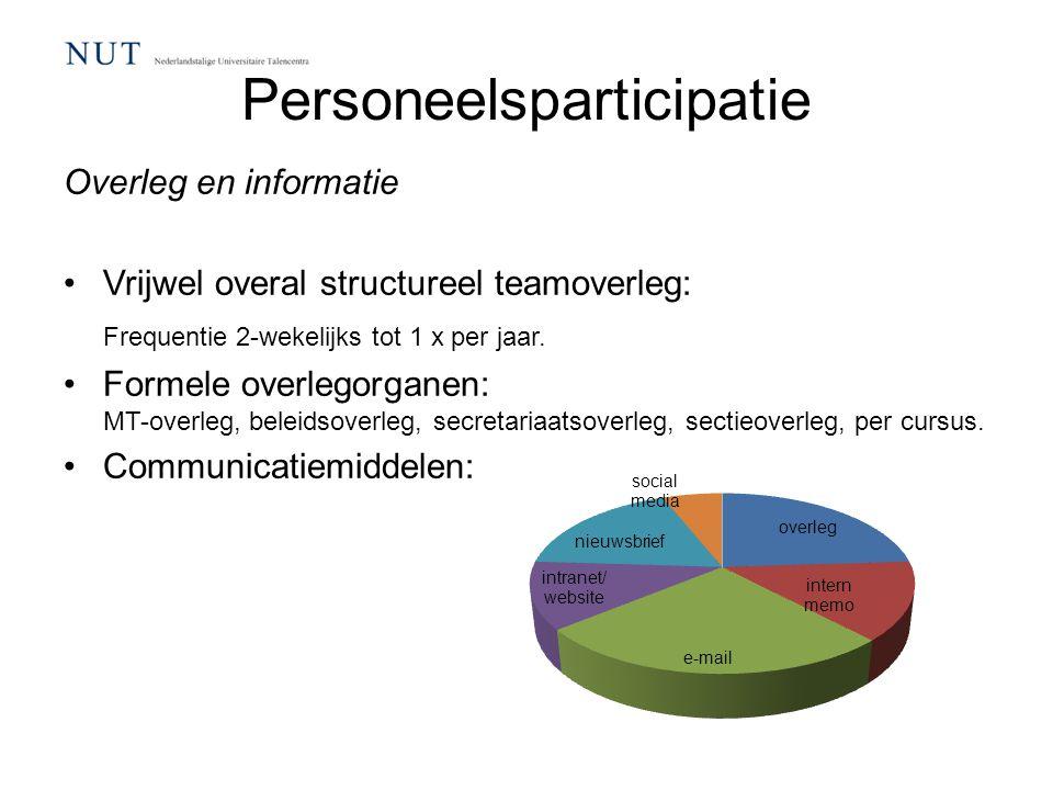 Personeelsparticipatie Overleg en informatie Vrijwel overal structureel teamoverleg: Frequentie 2-wekelijks tot 1 x per jaar. Formele overlegorganen: